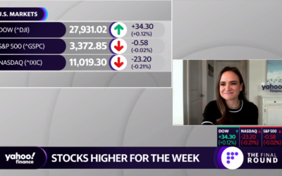 Interview with Yahoo Finance's The Final Round